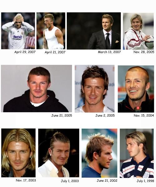 beckham hairstyles. Beckham Hairstyle